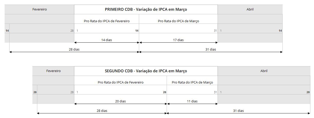 SmartBrain - Gráfico 14.02