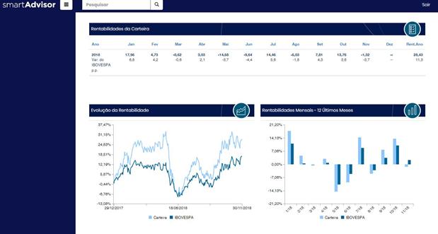 smartAdvisor - consolidador de extratos financeiros