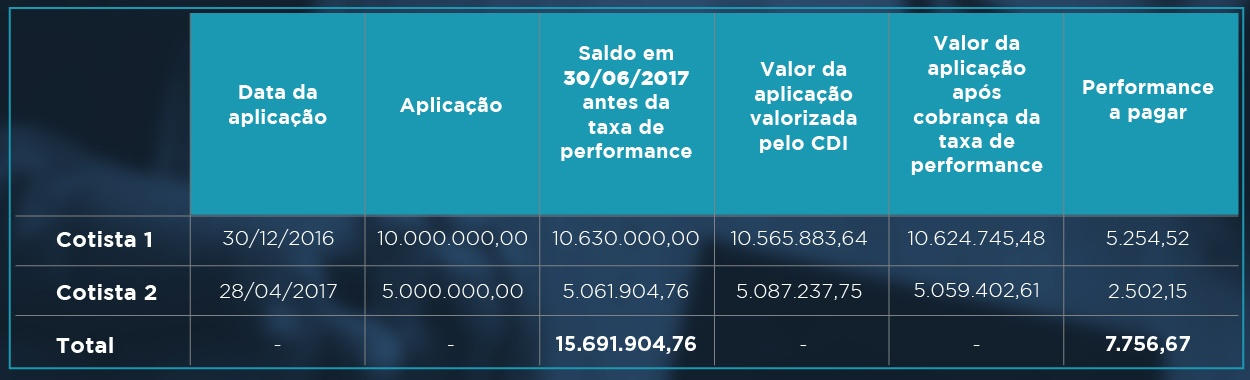 calculos-da-taxa de performance.jpg